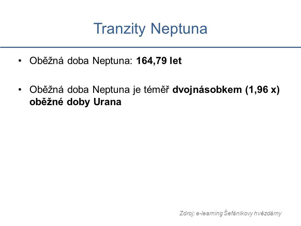 Tranzity Neptuna Oběžná doba Neptuna: 164,79 let Oběžná doba Neptuna je téměř dvojnásobkem (1,96 x) oběžné doby Urana Zdroj: e-learning Šefánikovy hvězdárny