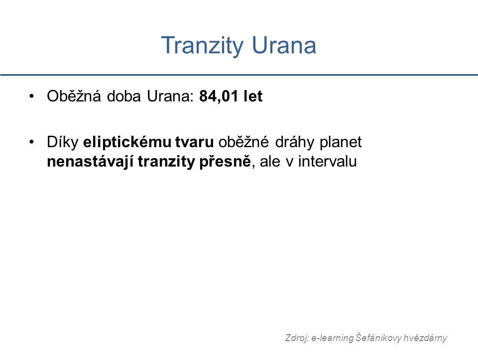 Tranzity Urana Oběžná doba Urana: 84,01 let Díky eliptickému tvaru oběžné dráhy planet nenastávají tranzity přesně, ale v intervalu Zdroj: e-learning Šefánikovy hvězdárny