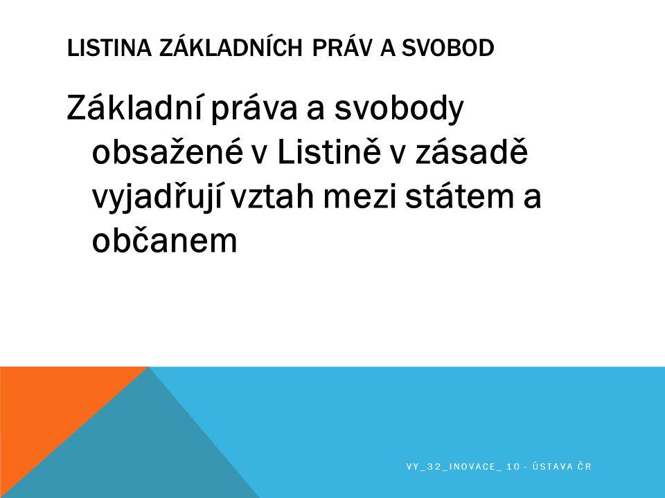 LISTINA ZÁKLADNÍCH PRÁV A SVOBOD Základní práva a svobody obsažené v Listině v zásadě vyjadřují vztah mezi státem a občanem VY_32_INOVACE_ 10 - ÚSTAVA ČR