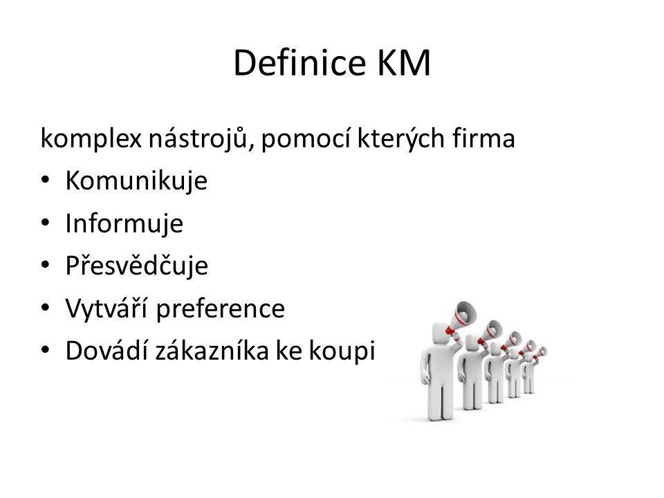 Definice KM komplex nástrojů, pomocí kterých firma Komunikuje Informuje Přesvědčuje Vytváří preference Dovádí zákazníka ke koupi