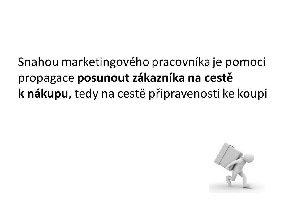 Snahou marketingového pracovníka je pomocí propagace posunout zákazníka na cestě k nákupu, tedy na cestě připravenosti ke koupi