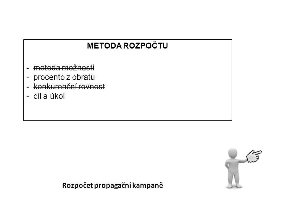 Rozpočet propagační kampaně METODA ROZPOČTU - metoda možností - procento z obratu - konkurenční rovnost - cíl a úkol