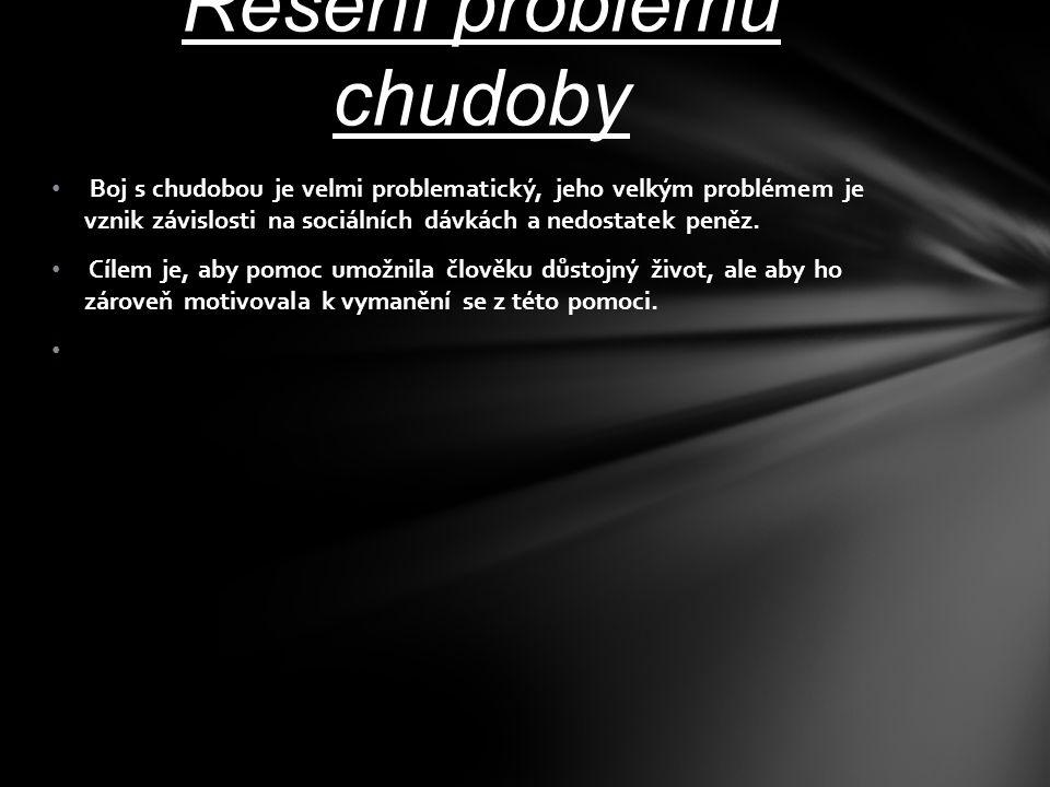 http://www.jedensvetnaskolach.cz/download/pdf/jsnspdfs_215.pdf http://cs.wikipedia.org/wiki/Extr%C3%A9mn%C3%AD_chudoba Použitý zdroj: