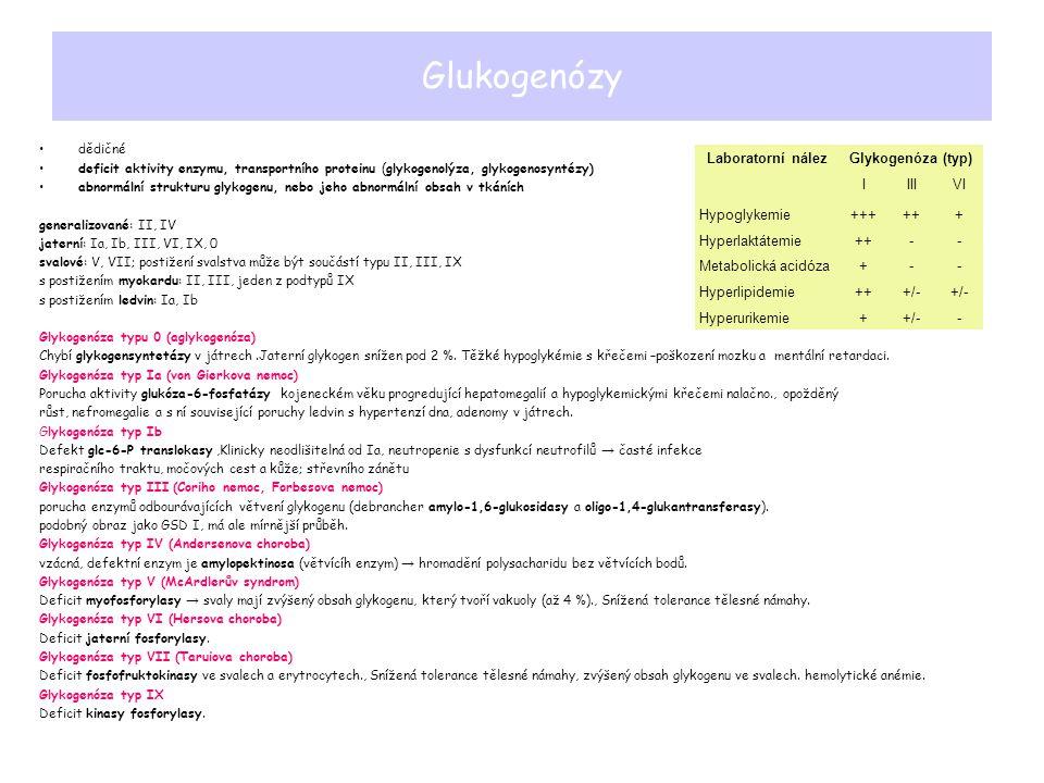 dědičné deficit aktivity enzymu, transportního proteinu (glykogenolýza, glykogenosyntézy) abnormální strukturu glykogenu, nebo jeho abnormální obsah v