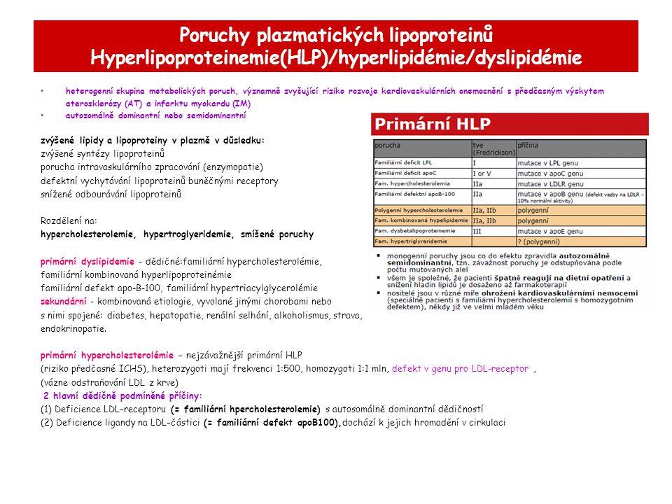 Poruchy plazmatických lipoproteinů Hyperlipoproteinemie(HLP)/hyperlipidémie/dyslipidémie heterogenní skupina metabolických poruch, významně zvyšující