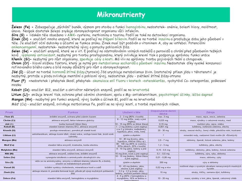 """Mikronutrienty Železo (Fe) - Zabezpečuje """"dýchání"""" buněk, význam pro stavbu a funkci hemoglobinu, nedostatek- anémie, bolesti hlavy, malátnost, únava."""
