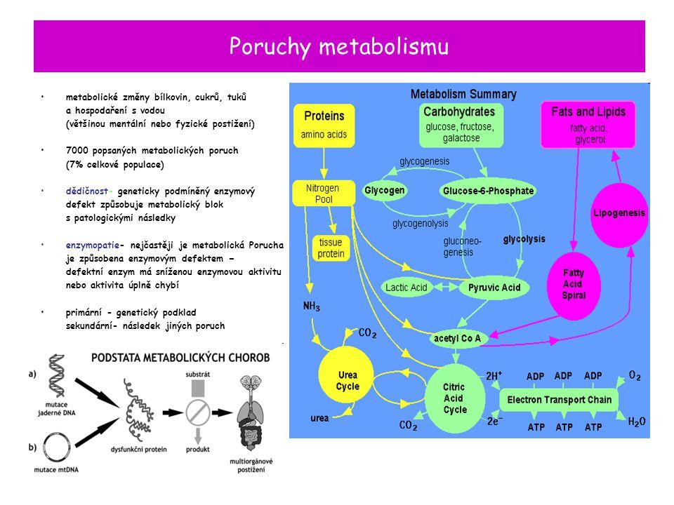 Typy metabolických poruch Enzymopatie - celkem popsáno více jak 200 poruch funkce enzymů - fenylketonurie (enzym) A B A xxx B ( A, B ): akumulace - prostorový problém (glykogenózy, lipidózy) toxicita zvýšeného (cysteinurie, dna) přeměna na jiný škodlivý metabolit tlumí metabolismus jiného enzymu, přenašeče nedostatek produktu Receptory a jejich poruchy - porucha funkce receptorů - familiární hyperlipidemie (hypercholesterolémie) Poruchy molekulárního transportu - cystická fibróza Defekt struktury buněk -muskulární dystrofie Regulace diferenciace pohlaví - gen SRY Mitochondriální choroby - Leherova atrofie optiku Geny s dosud neznámým mechanismem působení - syndrom fragilního X ( tripletová nemoc) Chybné endokrinní regulace - diabetes mellitus typ defektupříklady postižení defekt enzymůPKU, galaktosémie, deficience adenosindeaminasy defekt receptorůtestikulární feminizace, hypercholesterolémie defekt molekulárního transportucystická fibróza, hypertenze defekt struktury buněkDuchenneova a Beckerova muskulární dystrofie defekt homeostázyantihemofilický globulin, imunoglobuliny defekt regulace růstu a diferenciacedeterminace pohlaví, inaktivace X chromozomu, tumor supresory defekt mezibuněčné komunikaceinzulín, růstový hormon, diferenciace pohlaví defekt mitochondriíLeberova atrofie optiku