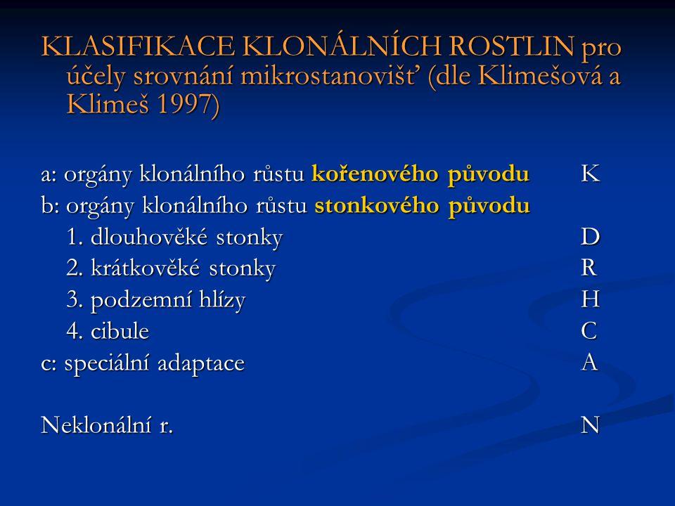 KLASIFIKACE KLONÁLNÍCH ROSTLIN pro účely srovnání mikrostanovišť (dle Klimešová a Klimeš 1997) a: orgány klonálního růstu kořenového původuK b: orgány
