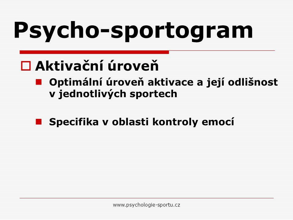 Psycho-sportogram  Aktivační úroveň Optimální úroveň aktivace a její odlišnost v jednotlivých sportech Specifika v oblasti kontroly emocí www.psychol