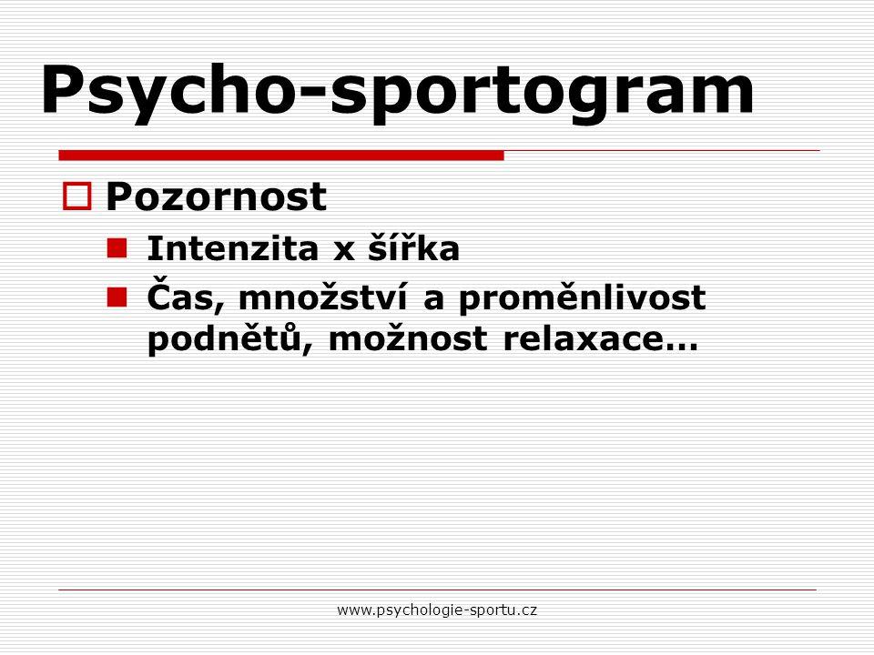 Psycho-sportogram  Pozornost Intenzita x šířka Čas, množství a proměnlivost podnětů, možnost relaxace… www.psychologie-sportu.cz