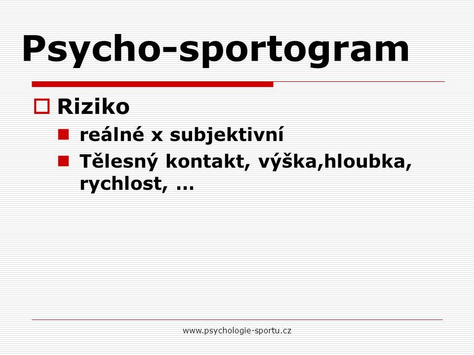 Psycho-sportogram  Riziko reálné x subjektivní Tělesný kontakt, výška,hloubka, rychlost, … www.psychologie-sportu.cz