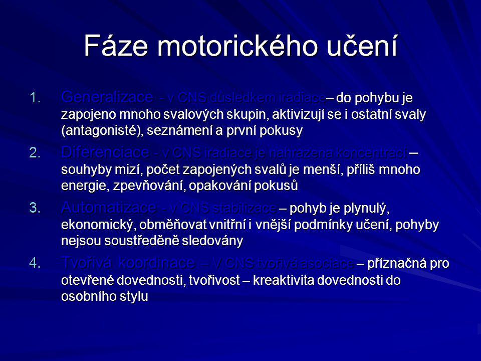 Fáze motorického učení 1.