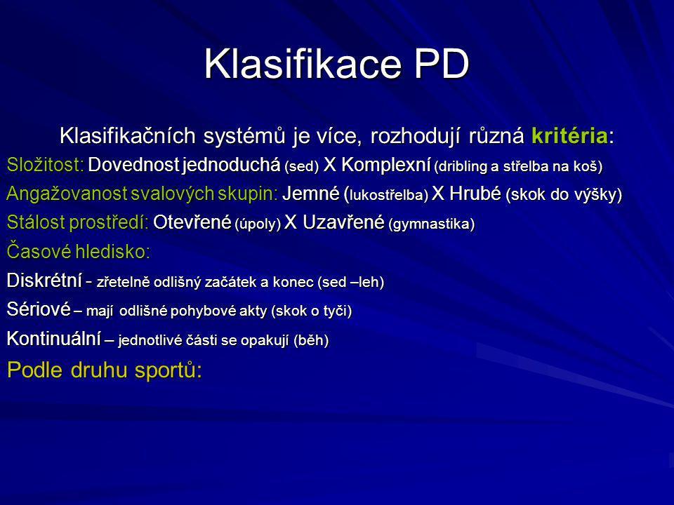 Klasifikace PD Klasifikačních systémů je více, rozhodují různá kritéria: Složitost: Dovednost jednoduchá (sed) X Komplexní (dribling a střelba na koš) Angažovanost svalových skupin: Jemné ( lukostřelba) X Hrubé (skok do výšky) Stálost prostředí: Otevřené (úpoly) X Uzavřené (gymnastika) Časové hledisko: Diskrétní - zřetelně odlišný začátek a konec (sed –leh) Sériové – mají odlišné pohybové akty (skok o tyči) Kontinuální – jednotlivé části se opakují (běh) Podle druhu sportů: