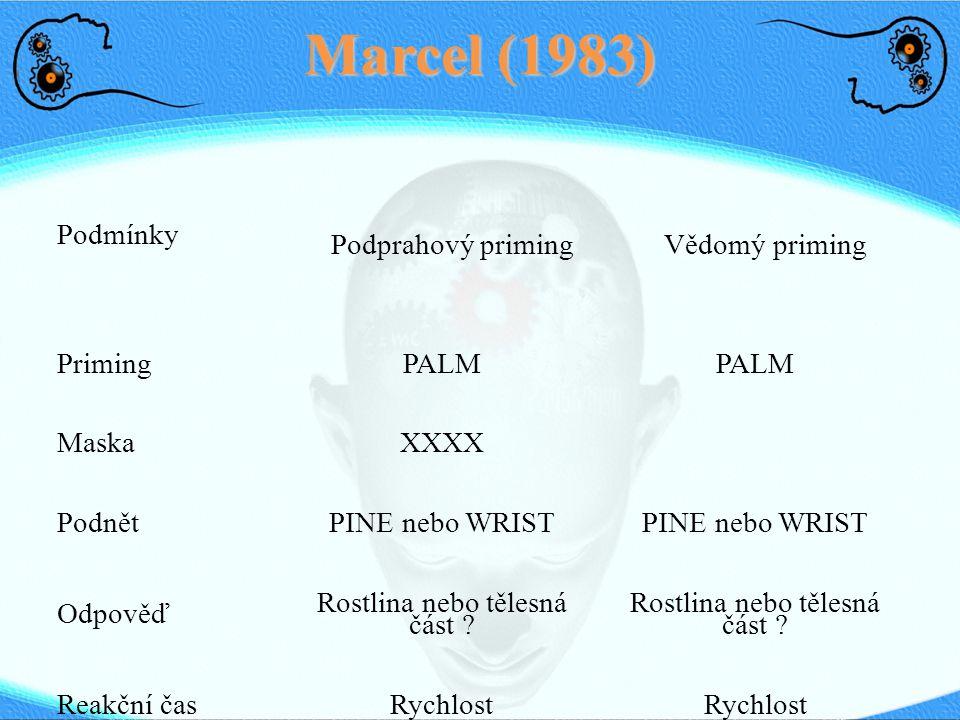 Marcel (1983) Podmínky Podprahový priming Vědomý priming PrimingPALM MaskaXXXX PodnětPINE nebo WRIST Odpověď Rostlina nebo tělesná část ? Reakční časR