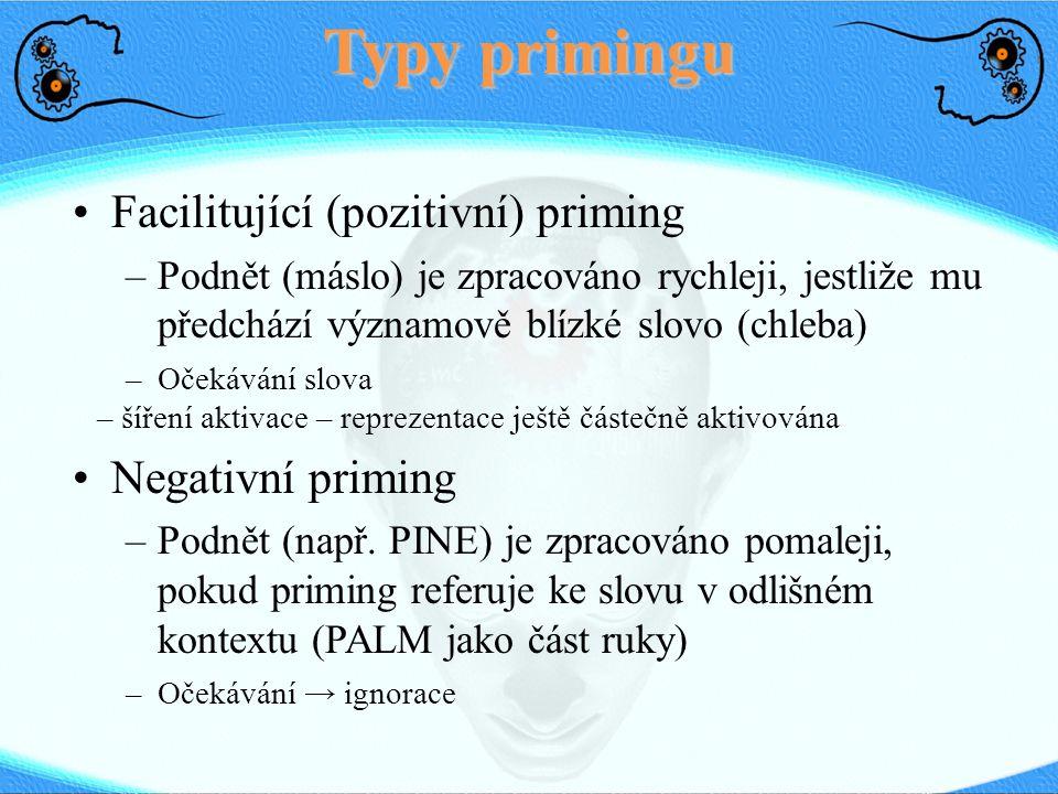 Typy primingu Facilitující (pozitivní) priming –Podnět (máslo) je zpracováno rychleji, jestliže mu předchází významově blízké slovo (chleba) –Očekáván