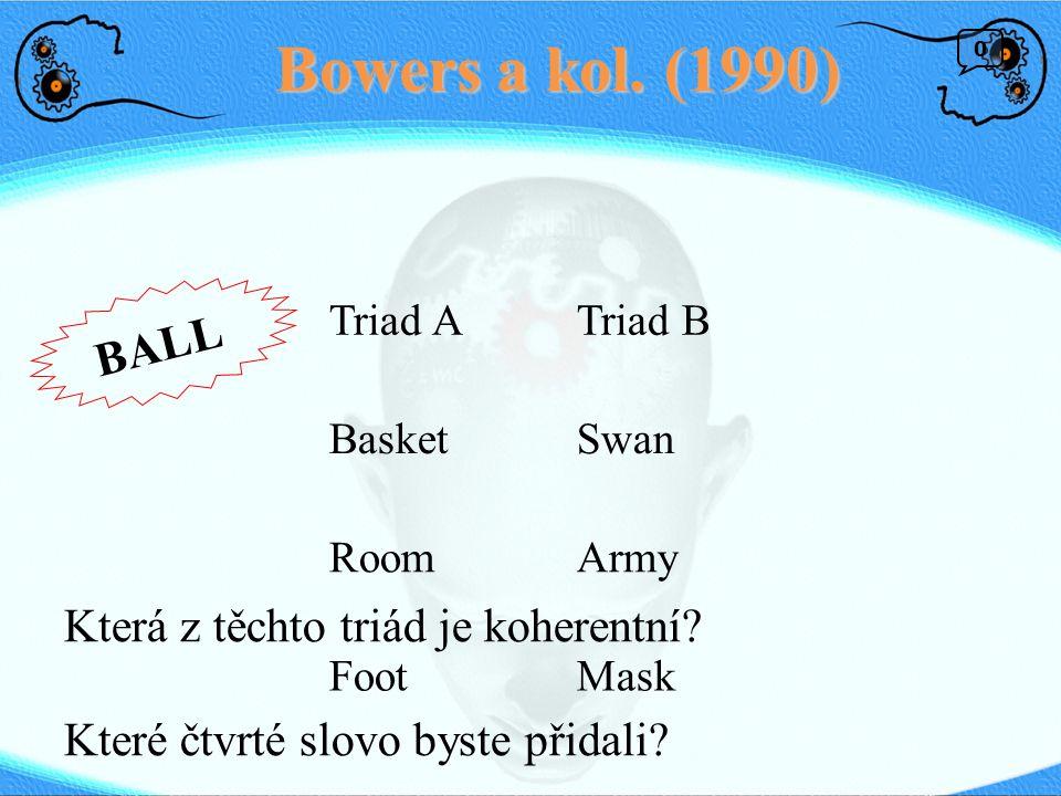 Bowers a kol. (1990) Triad ATriad B BasketSwan RoomArmy FootMask Která z těchto triád je koherentní? Které čtvrté slovo byste přidali? BALL 0
