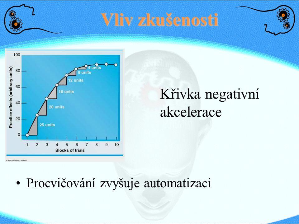 Vliv zkušenosti Procvičování zvyšuje automatizaci Křivka negativní akcelerace