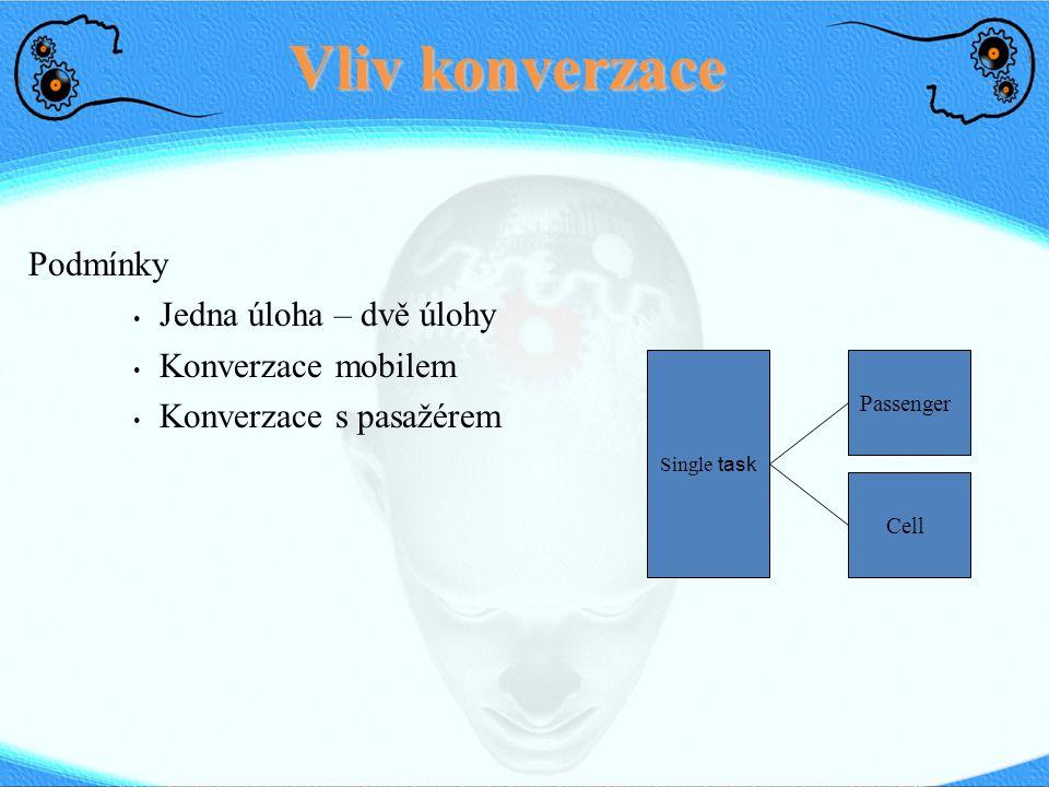 Vliv konverzace Podmínky Jedna úloha – dvě úlohy Konverzace mobilem Konverzace s pasažérem Single task Cell Passenger