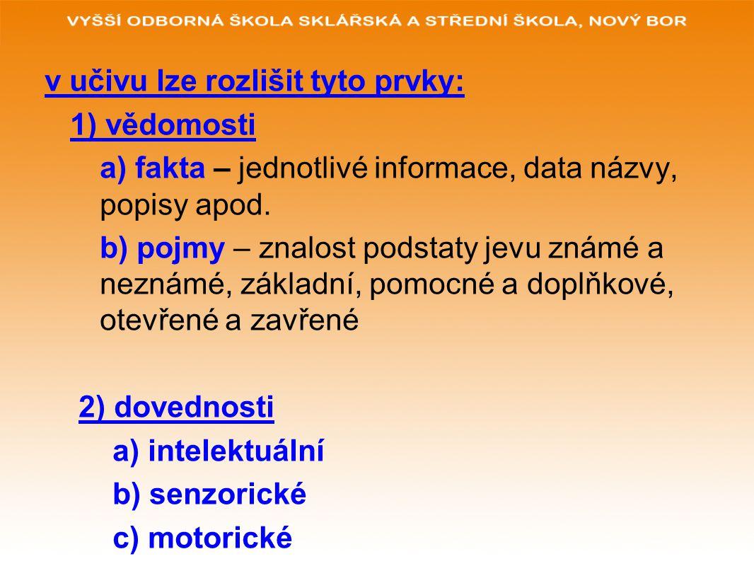 v učivu lze rozlišit tyto prvky: 1) vědomosti a) fakta – jednotlivé informace, data názvy, popisy apod.