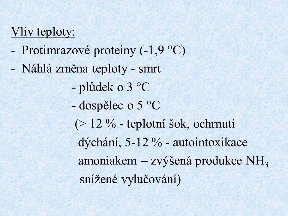 Vliv pH: -vliv na toxicitu dalších látek -Okyselení – únik kyselin, tání sněhu v oblasti rašelinišť (Pošumaví) -Zvýšení pH – louhy, desinfekční prostředky, beton ze staveb, eutrofizace Kyslík: -Snížení vlivem organických látek, komunálního odpadu, eutrofizace – dušení, lapání po vzduchu u hladiny -Přesycení – přeprava ryb, snesou přesycení až 250 %, jinak poškození respiračního epitelu