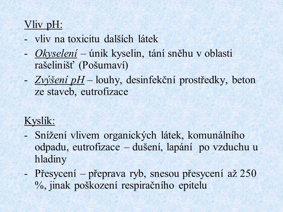 Amoniak: -Z komunálních odpadů, vlastní produkt metabolismu, z chladíren -Toxicita ovlivněna teplotou a pH -Typickým příznakem otravy je excitace a křeče, vyskakování z vody Chlór: -Desinfekční prostředky, odpadní vody -Toxicita se zvyšuje s rostoucí teplotou -Chlorování pitné vody je neletální pro ryby -Neurotoxický + dráždí sliznice