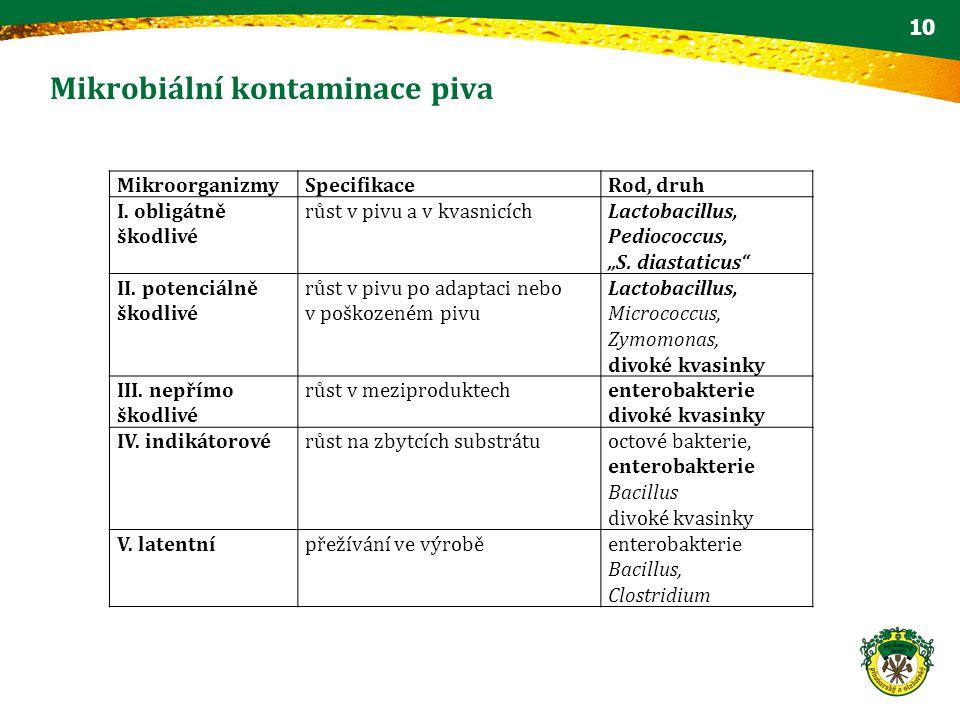 """Mikrobiální kontaminace piva 10 MikroorganizmySpecifikaceRod, druh I. obligátně škodlivé růst v pivu a v kvasnicíchLactobacillus, Pediococcus, """"S. dia"""