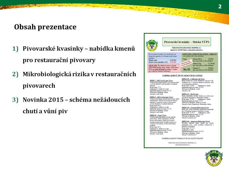 2 Obsah prezentace 1)Pivovarské kvasinky – nabídka kmenů pro restaurační pivovary 2)Mikrobiologická rizika v restauračních pivovarech 3)Novinka 2015 –