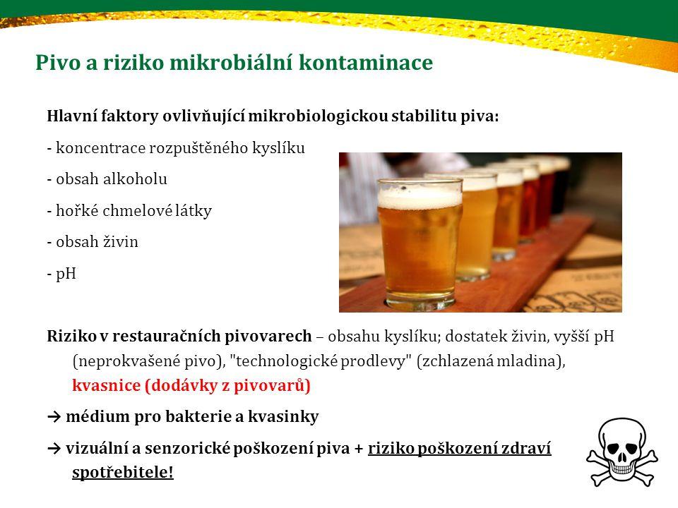 Pivo a riziko mikrobiální kontaminace Hlavní faktory ovlivňující mikrobiologickou stabilitu piva: - koncentrace rozpuštěného kyslíku - obsah alkoholu