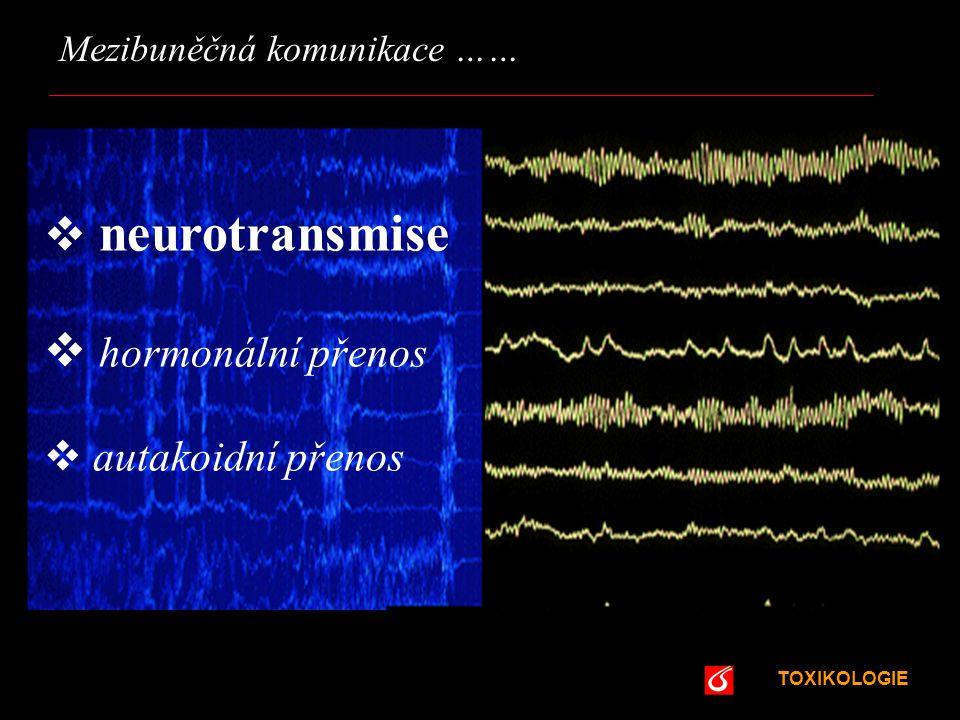 TOXIKOLOGIE VŠCHT Praha Některé neurotransmitery se mohou vázat na více než jeden typ receptorů a mohou vyvolávat různé (i zcela odlišné) účinky.