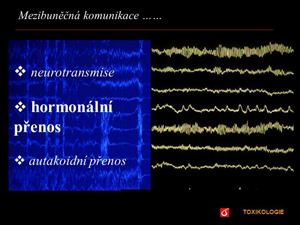 TOXIKOLOGIE Mezibuněčná komunikace ……  neurotransmise  hormonální přenos  autakoidní přenos