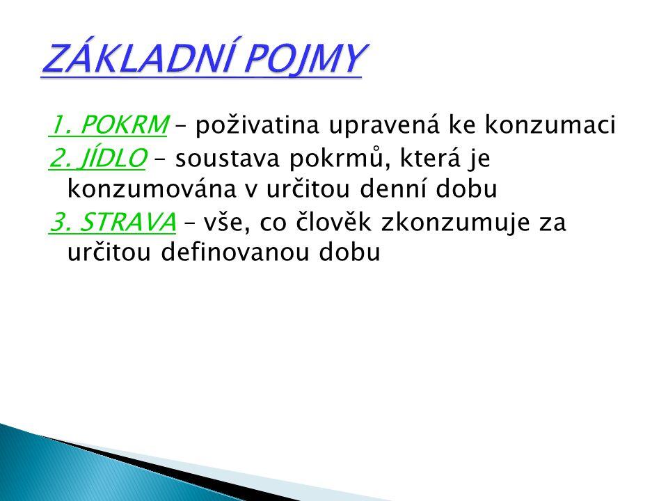 1.POKRM – poživatina upravená ke konzumaci 2.