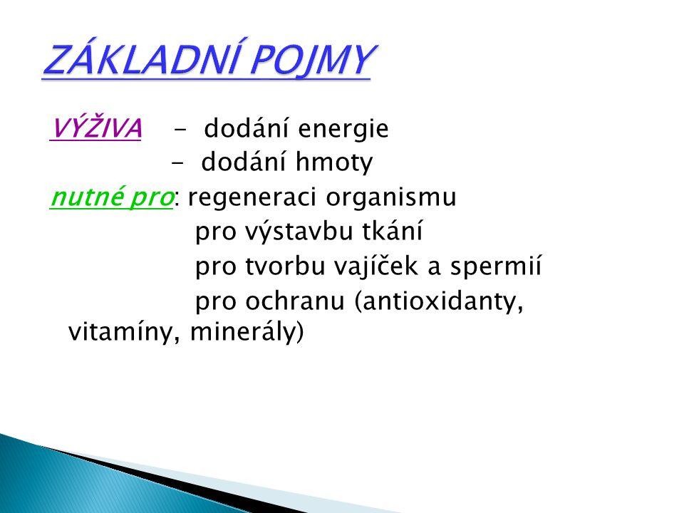 VÝŽIVA - dodání energie - dodání hmoty nutné pro: regeneraci organismu pro výstavbu tkání pro tvorbu vajíček a spermií pro ochranu (antioxidanty, vitamíny, minerály)
