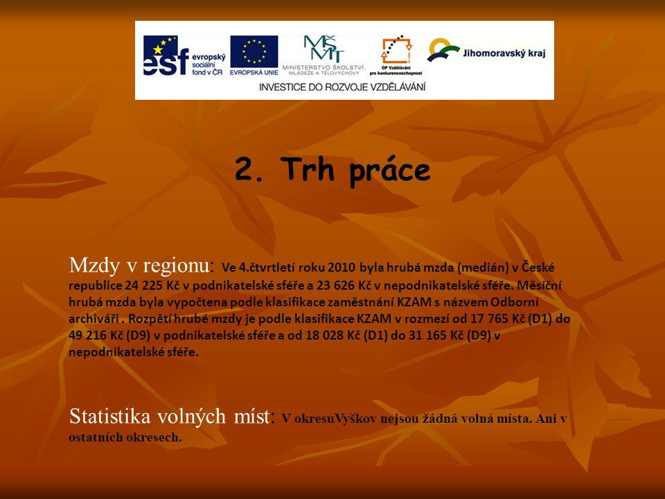 2. Trh práce Mzdy v regionu: Ve 4.čtvrtletí roku 2010 byla hrubá mzda (medián) v České republice 24 225 Kč v podnikatelské sféře a 23 626 Kč v nepodni