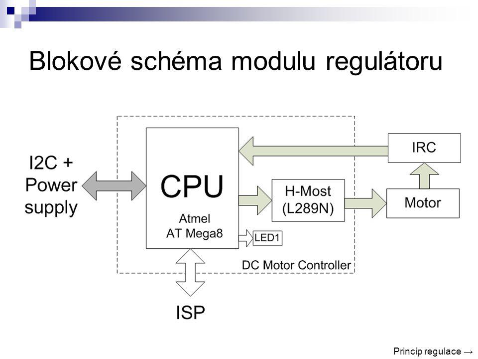 Blokové schéma modulu regulátoru Princip regulace →