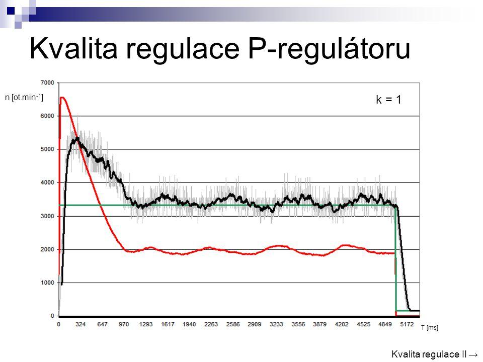 Kvalita regulace P-regulátoru n [ot.min -1 ] T [ms] k = 1 Kvalita regulace II →