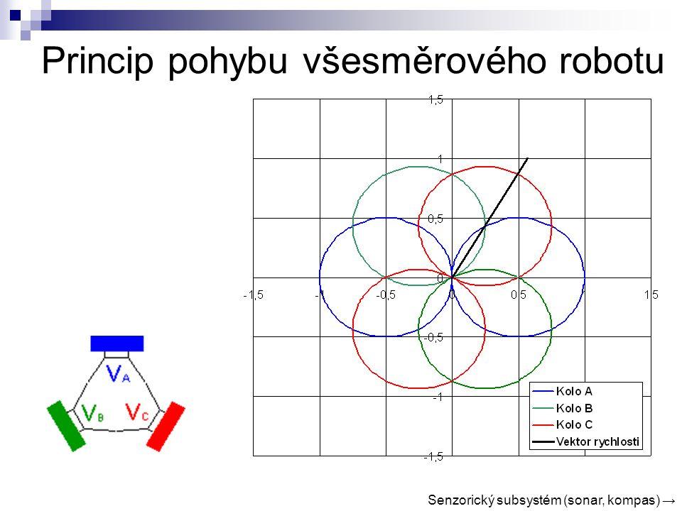 """Senzorický subsystém robotu """"Inteligentní sonar SRF08Elektronický kompas CMPS03 Osminásobný detektor přiblížení →"""