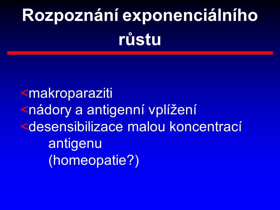 Rozpoznání exponenciálního růstu <makroparaziti <nádory a antigenní vplížení <desensibilizace malou koncentrací antigenu (homeopatie?)