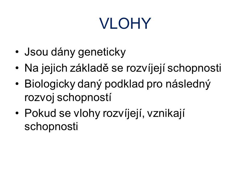 ZDROJE literatura ŘÍČAN, Pavel.Psychologie: Příručka pro studenty.