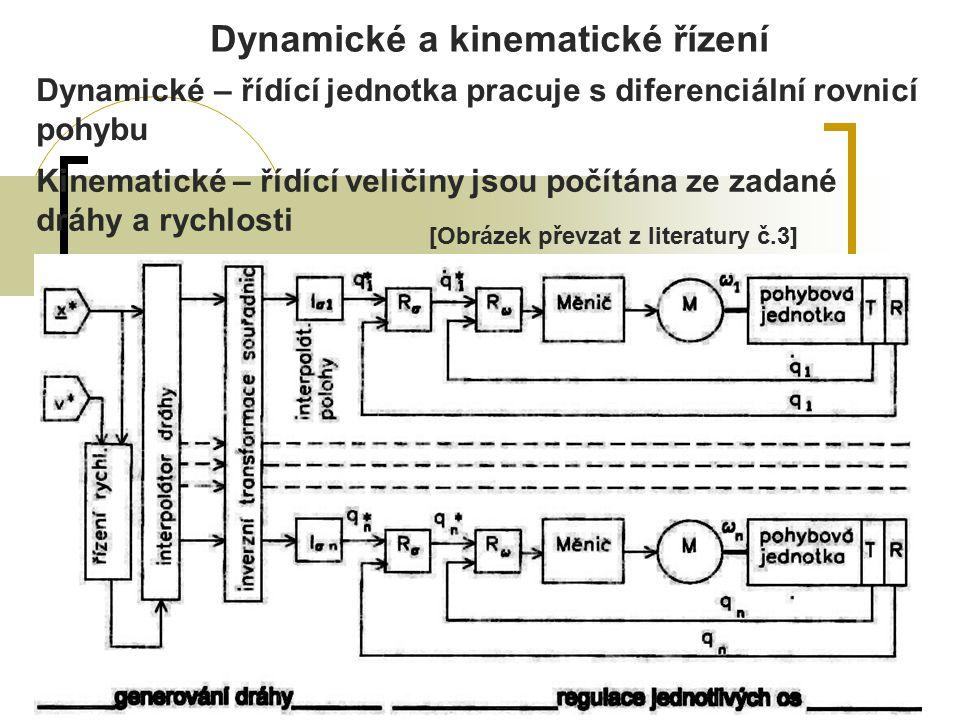 Dynamické a kinematické řízení Dynamické – řídící jednotka pracuje s diferenciální rovnicí pohybu Kinematické – řídící veličiny jsou počítána ze zadané dráhy a rychlosti [Obrázek převzat z literatury č.3]
