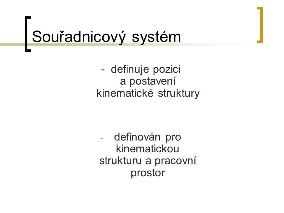 Souřadnicový systém - definuje pozici a postavení kinematické struktury - definován pro kinematickou strukturu a pracovní prostor