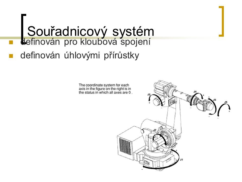 Souřadnicový systém definován pro kloubová spojení definován úhlovými přírůstky