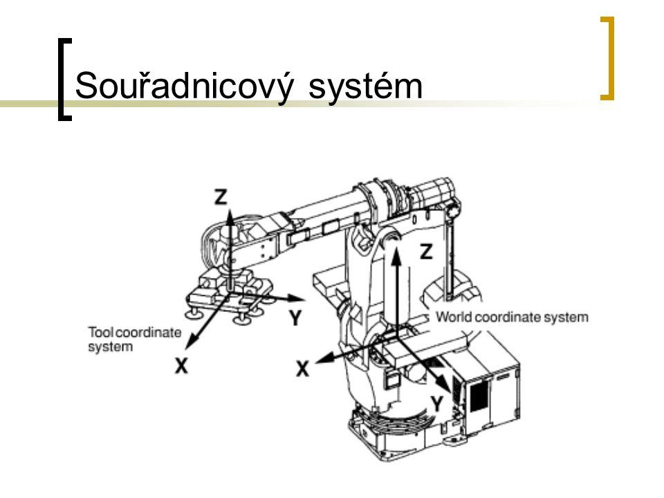 Souřadnicový systém