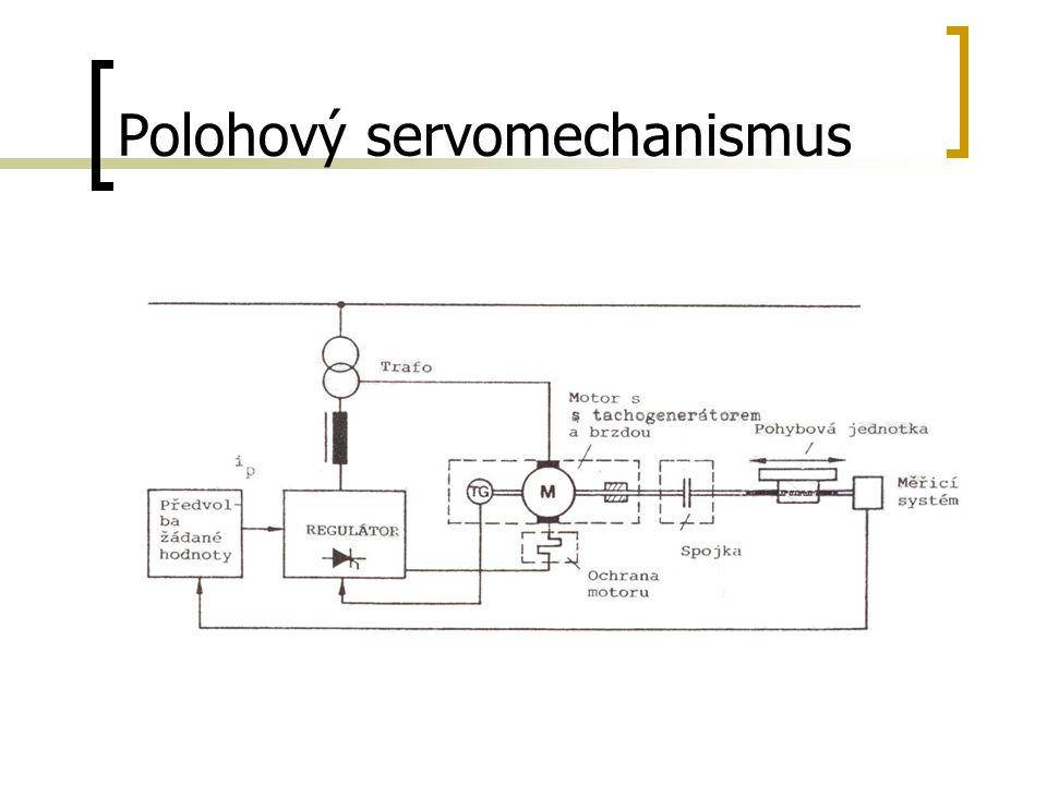 Polohový servomechanismus