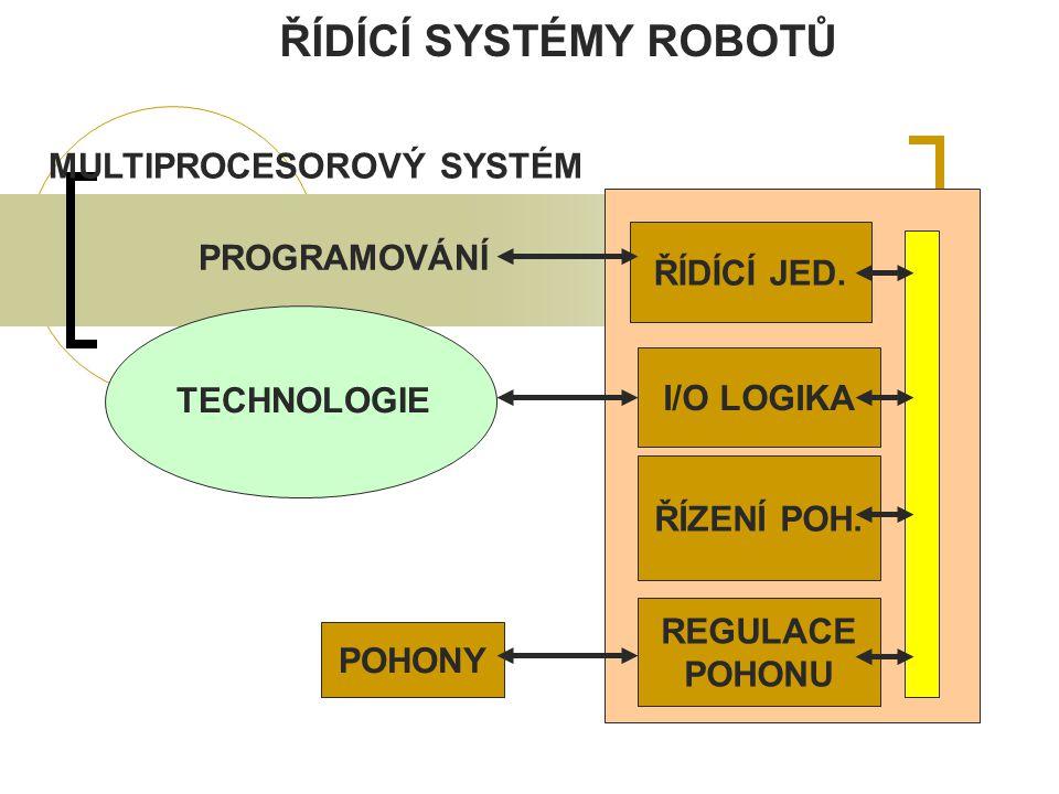 ŘÍDÍCÍ SYSTÉMY ROBOTŮ POHONY I/O LOGIKA ŘÍZENÍ POH. REGULACE POHONU ŘÍDÍCÍ JED. TECHNOLOGIE MULTIPROCESOROVÝ SYSTÉM PROGRAMOVÁNÍ