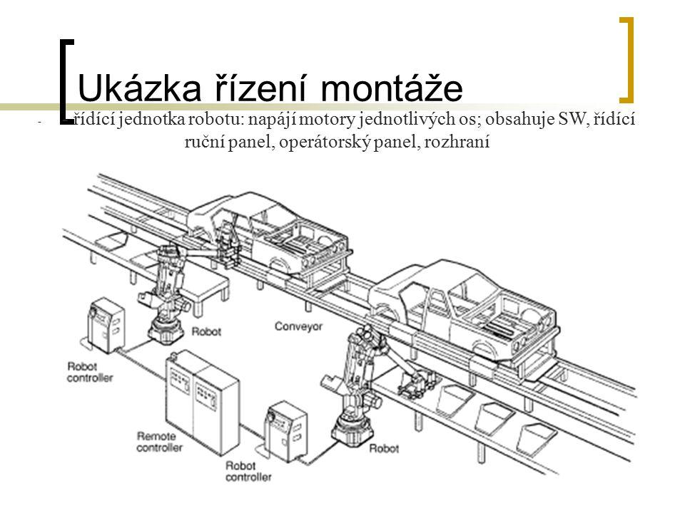 Ukázka řízení montáže - - řídící jednotka robotu: napájí motory jednotlivých os; obsahuje SW, řídící ruční panel, operátorský panel, rozhraní