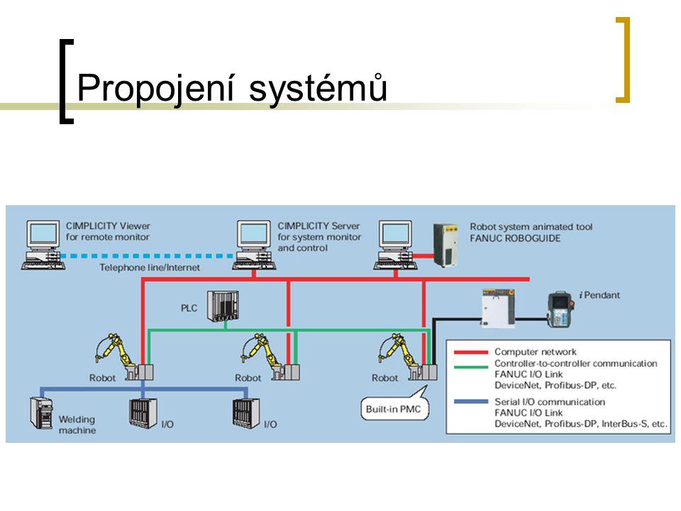 Propojení systémů