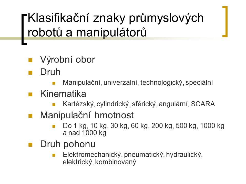 Klasifikační znaky průmyslových robotů a manipulátorů Výrobní obor Druh Manipulační, univerzální, technologický, speciální Kinematika Kartézský, cylindrický, sférický, angulární, SCARA Manipulační hmotnost Do 1 kg, 10 kg, 30 kg, 60 kg, 200 kg, 500 kg, 1000 kg a nad 1000 kg Druh pohonu Elektromechanický, pneumatický, hydraulický, elektrický, kombinovaný