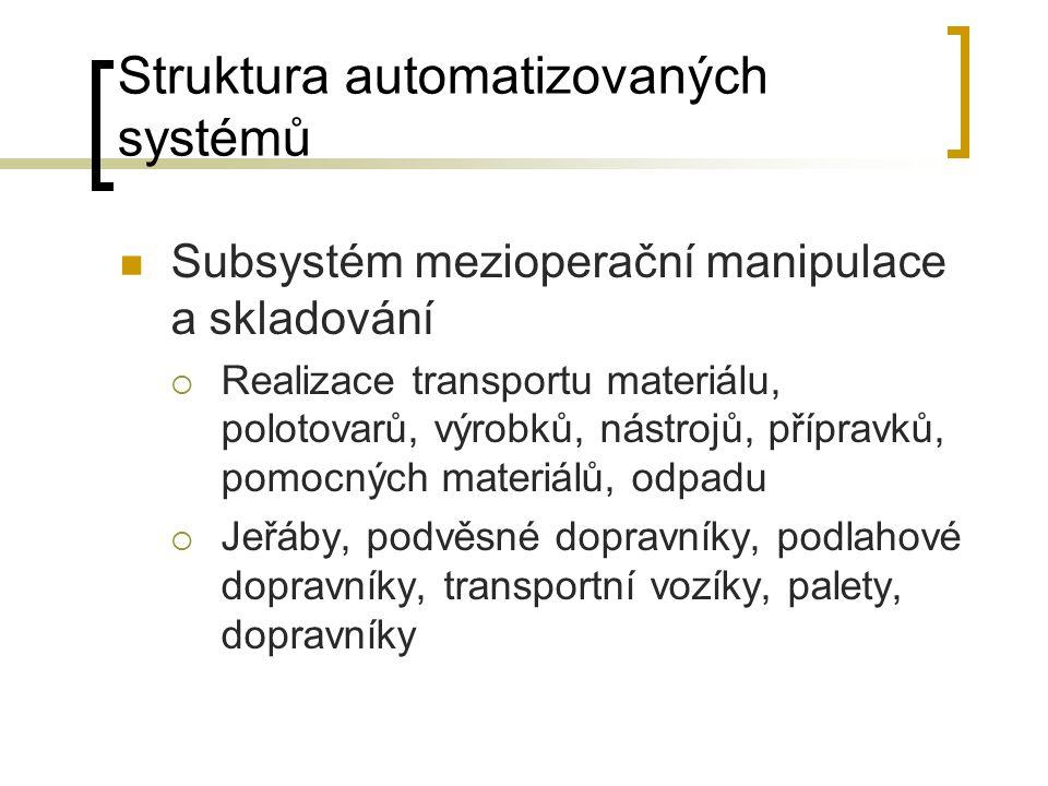 Struktura automatizovaných systémů Subsystém mezioperační manipulace a skladování  Realizace transportu materiálu, polotovarů, výrobků, nástrojů, přípravků, pomocných materiálů, odpadu  Jeřáby, podvěsné dopravníky, podlahové dopravníky, transportní vozíky, palety, dopravníky