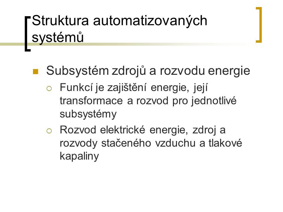 Struktura automatizovaných systémů Subsystém zdrojů a rozvodu energie  Funkcí je zajištění energie, její transformace a rozvod pro jednotlivé subsystémy  Rozvod elektrické energie, zdroj a rozvody stačeného vzduchu a tlakové kapaliny