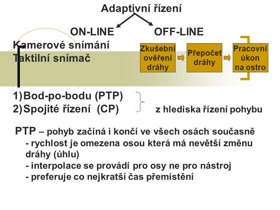 Adaptivní řízení ON-LINEOFF-LINE Kamerové snímání Taktilní snímač Pracovní úkon na ostro Přepočet dráhy Zkušební ověření dráhy 1)Bod-po-bodu (PTP) 2)Spojité řízení(CP) z hlediska řízení pohybu PTP – pohyb začíná i končí ve všech osách současně - rychlost je omezena osou která má nevětší změnu dráhy (úhlu) - interpolace se provádí pro osy ne pro nástroj - preferuje co nejkratší čas přemístění